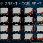 Great_acceleration_compact_n_bgd