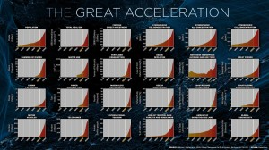 Great_acceleration