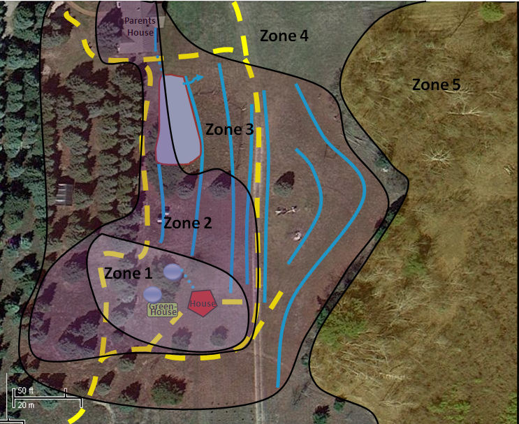 Realeyes Farm Permaculture Design Zones Of Use